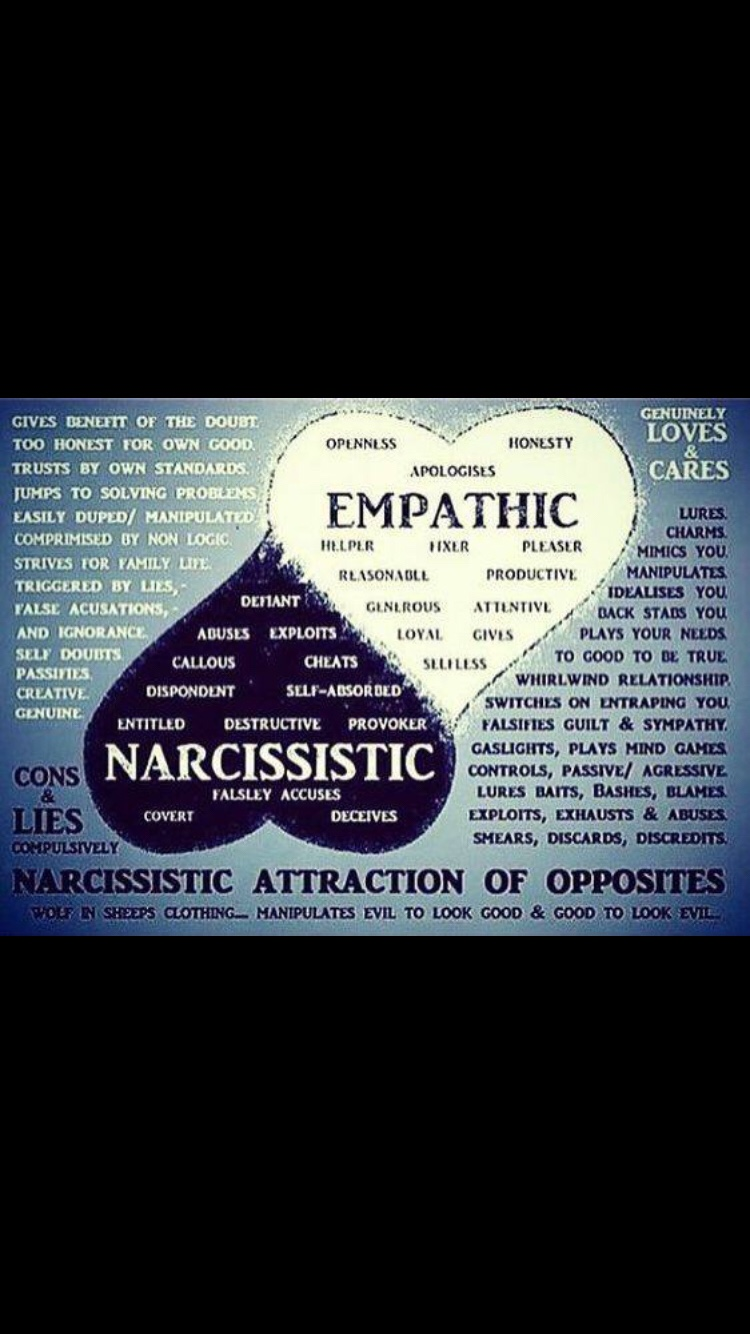 Empaths, Narcissism and the relationship dynamics of